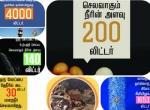 ஒரு கப் காப்பி தயாரிக்க 140 லி தண்ணீர் செலவு! : வடிவமைப்பு : எம்.முத்துக்குமார்