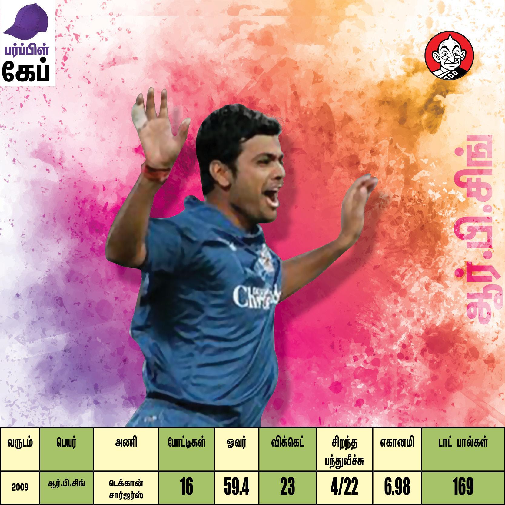 சச்சின் முதல்  பிராவோ வரை... ஆரஞ்ச் கேப்... பர்பிள் கேப்... இதுவரை யார் யார்..? #IPLstats #VikatanPhotoCards