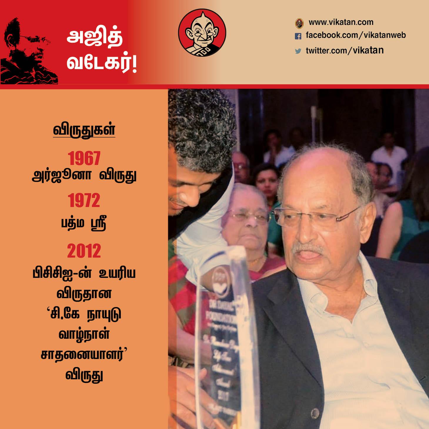 அஜித் வடேகர்...  இங்கிலாந்தில் முதல் டெஸ்ட் தொடர் வெற்றியை சாத்தியமாக்கியவர்!  #VikatanPhotoCards