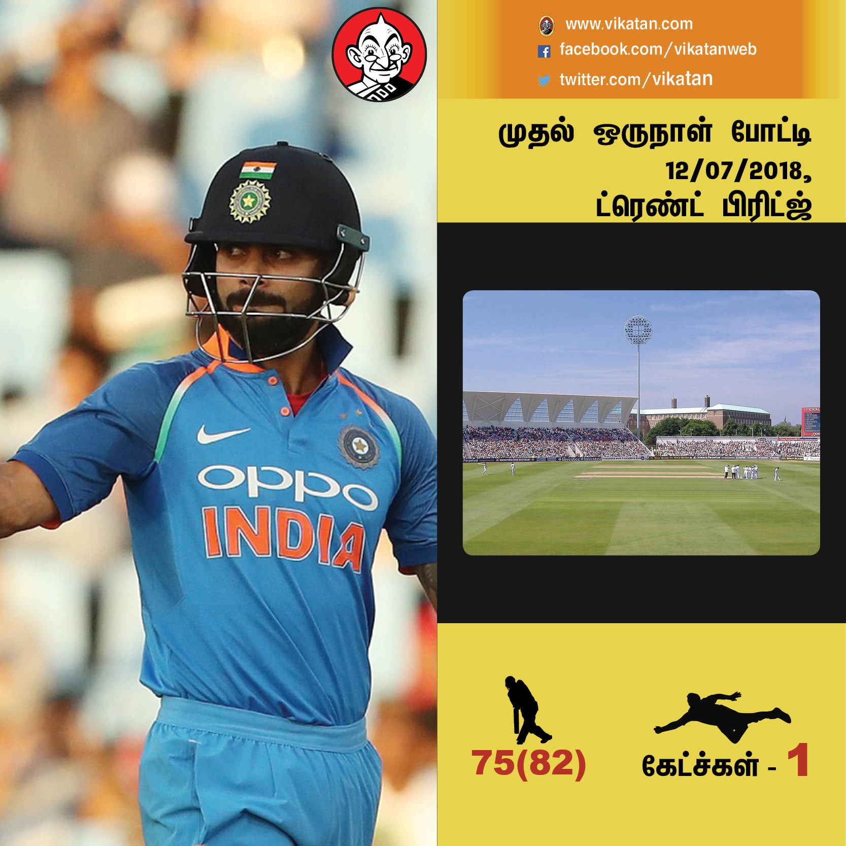 894 ரன்கள்... 2 சதம்... 9 கேட்ச்... இது இங்கிலாந்தில் கோலியின் 2.0 வெர்ஷன்! #VikatanPhotoCards