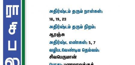 இந்த வார ராசிபலன் டிசம்பர் 18 முதல் 23 வரை #VikatanPhotoCards
