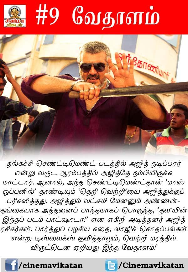 tamil movie list 2015 download