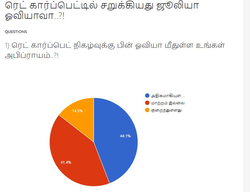 Survey Result