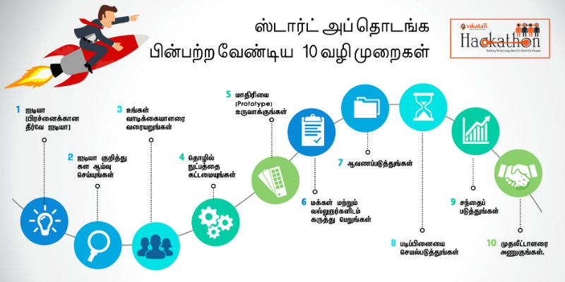 Top 10 Tips for Startups - Vikatan Hackathon