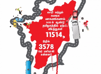 Lorry accidents in Chennai and Tamilnadu Data