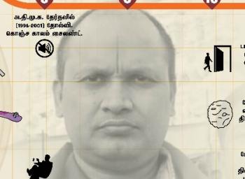 Who is This Sand Baron Shekar Reddy...? #Infograph
