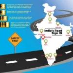 இந்தியாவில் 78% டூவீலர் ஓட்டுநர்களுக்கு பாதி ரோடு சைன்கள் தெரியாதாம்!