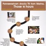 Timeline of Tamilnadu CM O.Panneerselvam's outburst from marina #VikatanInfographic #OPSvsSasikala