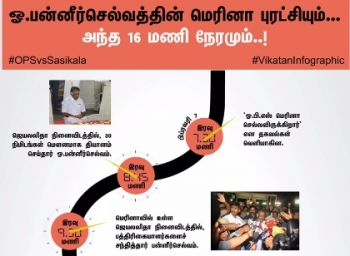 ஓ.பன்னீர்செல்வத்தின் மெரினா புரட்சியும்...அந்த 16 மணிநேரமும்..! #VikatanInfographic #OPSvsSasikala