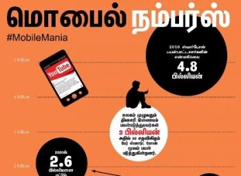 தினம் எவ்வளவு நேரம்... மாதம் எத்தனை ஜிபி... மொபைலும் நாமும்..! #Infographics #MobileMania
