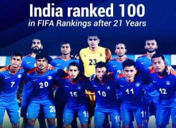 21 வருடங்களுக்குப் பிறகு கால்பந்து தரவரிசையில் இந்தியா சாதனை! #CongratulationsIndia