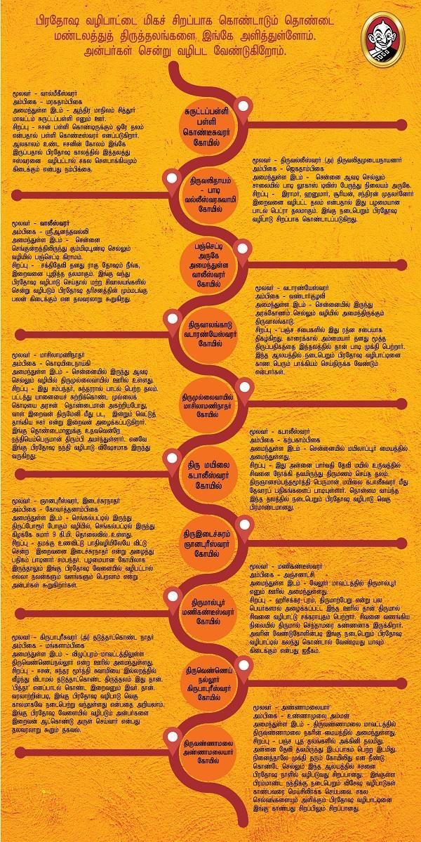 பிரதோஷ திருத்தலங்கள்