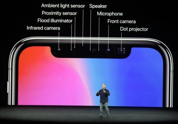 True Depth camera system