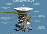 20 ஆண்டு கால விண்வெளிப் பயணத்தை முடித்துக்கொண்டது காஸ்ஸினி..! #Cassini