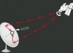 இந்தக் கணிதத்தைப் புரிந்துகொண்டால் கொஞ்சம் சீக்கிரமாக டீ தயார் செய்யலாம்..! #Parabola