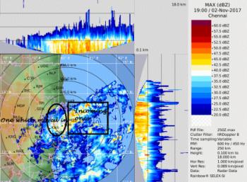 எந்தெந்த இடங்களில் எவ்வளவு மழை பெய்துள்ளது... #ChennaiRains