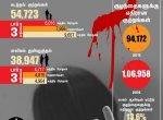 இந்தியாவில் ஹாசினியைப் போலவே தினமும் 46 குழந்தைகளுக்குப் பாலியல் தொந்தரவு! #VikatanInfographics