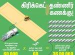 ஐ.பி.எல் தொடரில் மைதான பராமரிப்புக்குச் செலவாகும் தண்ணீர் எவ்வளவு? #VikatanData