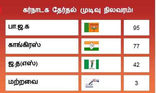 கர்நாடக தேர்தல்