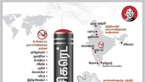 `ஒரு மாதத்தில் தடை!' - அவ்வளவு ஆபத்தானதா இ-சிகரெட்? #Ecigarette