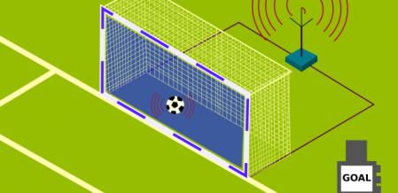 VAR to VR Tech... FIFA உலகக் கோப்பையை நவீனப்படுத்திய ஐந்து டெக்னாலஜிகள்! #WorldCup