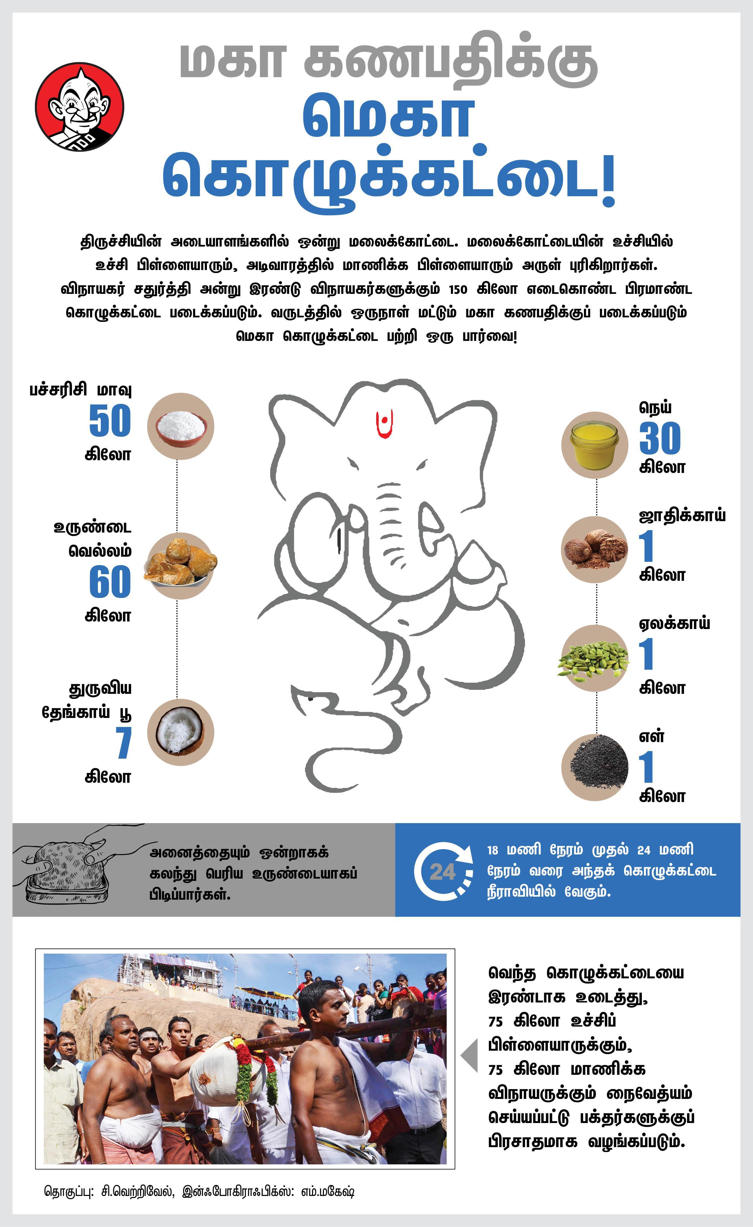 விநாயகர் மெகா கொழுக்கட்டை