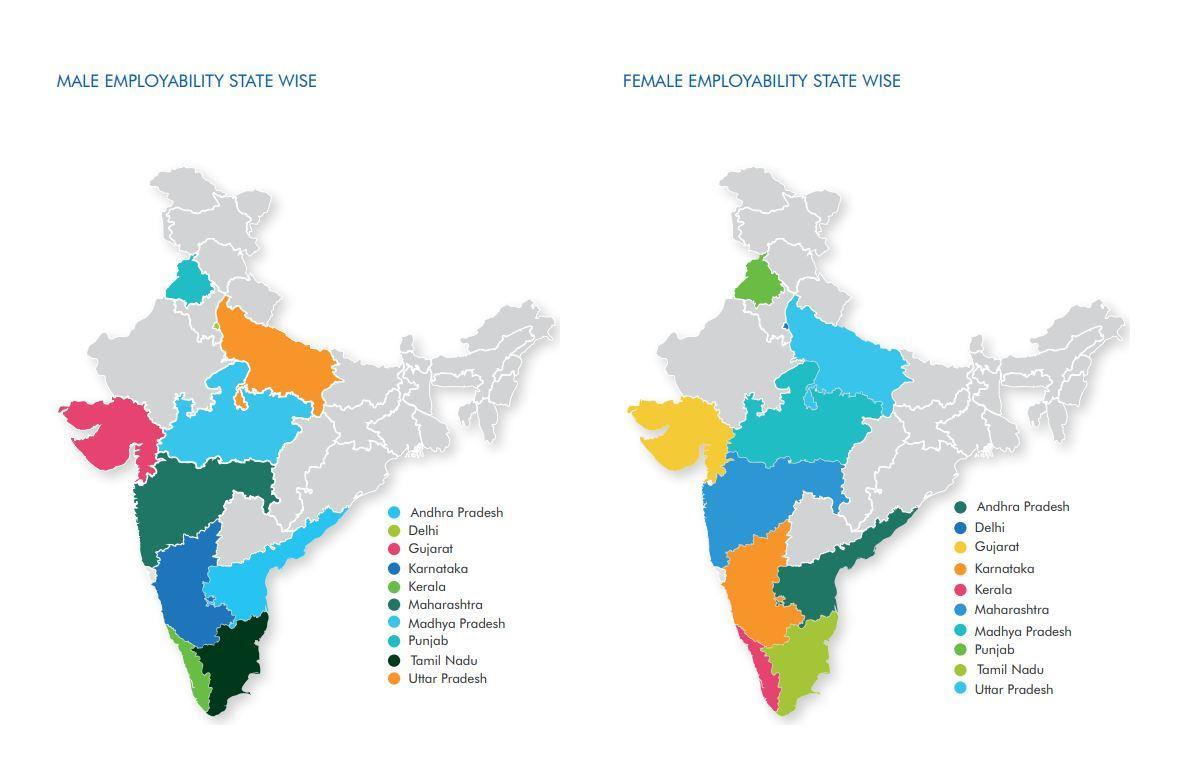 India skills survey