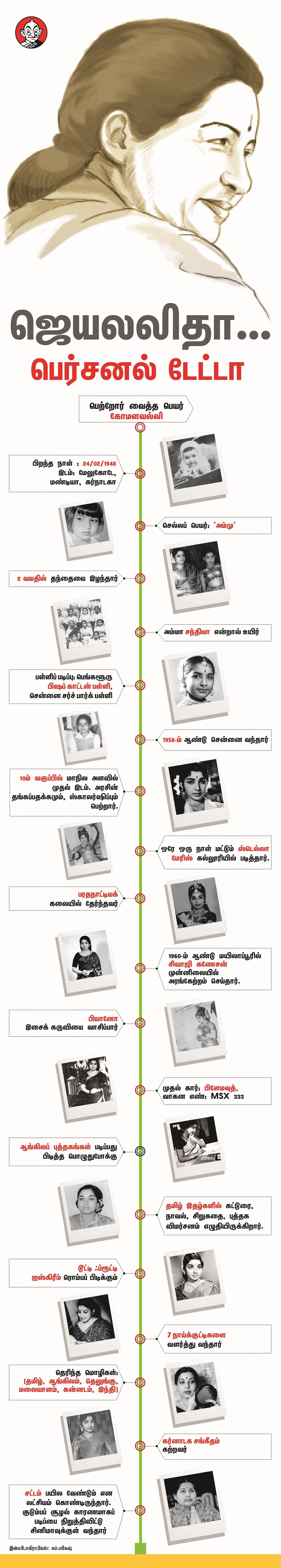தமிழ்ப் பெண் ஜெயலலிதா