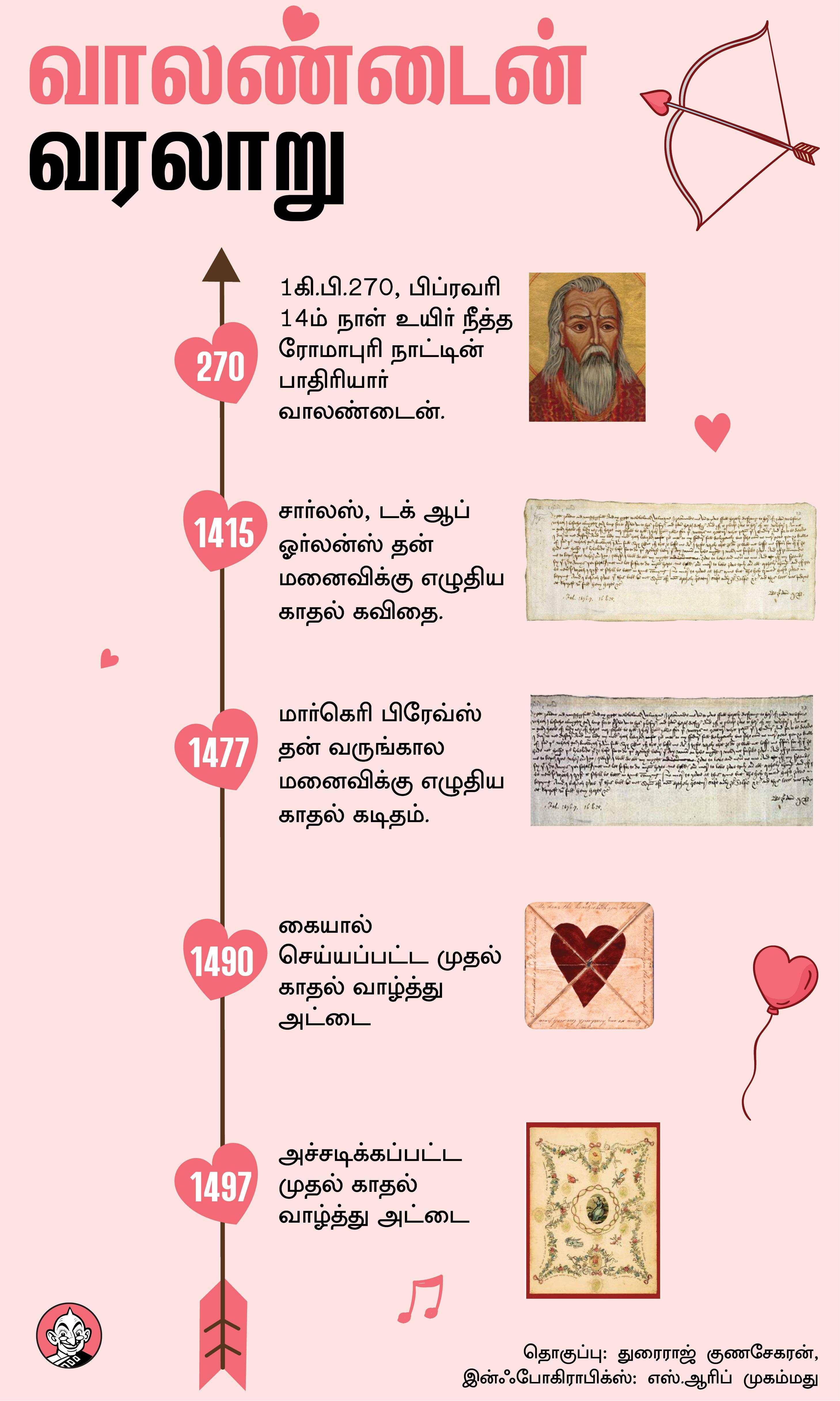 வாலண்டைன்ஸ் தின வரலாற்று நிகழ்வுகள்