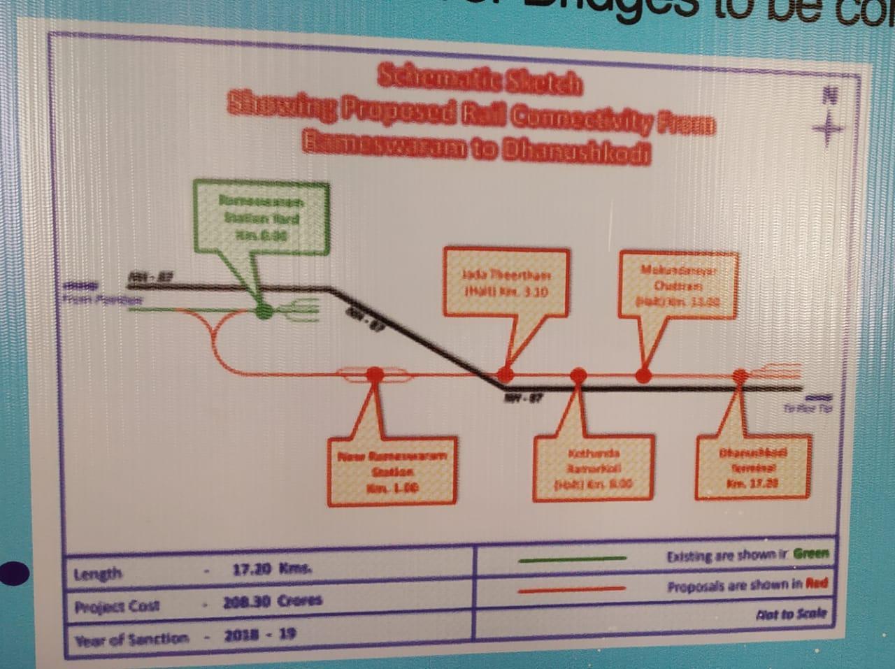 தனுஷ்கோடி ரயில் பாதை வரைபடம்