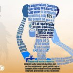 உலகில் 210 கோடி பேர் குடிநீரின்றி தவிப்பு! - அதிரவைக்கும் உலக சுகாதார நிறுவன ரிப்போர்ட்