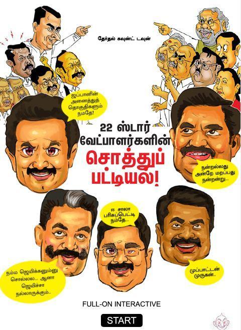 தேர்தல் இன்டிராக்டிவ்