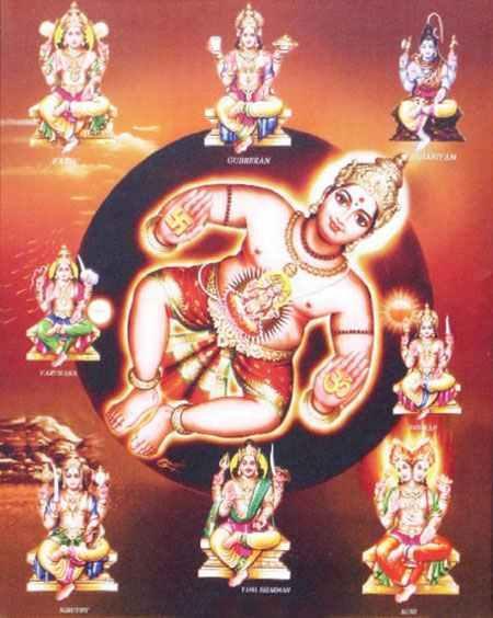 வாஸ்து நேரம்