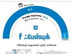 கூகுள், ஃபேஸ்புக் எப்படி சம்பாதிக்கின்றன? புள்ளிவிவர தகவல்கள் #VikatanInfographics
