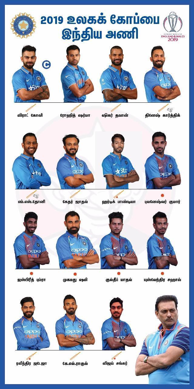 உலகக்கோப்பை தொடருக்கான இந்திய அணி