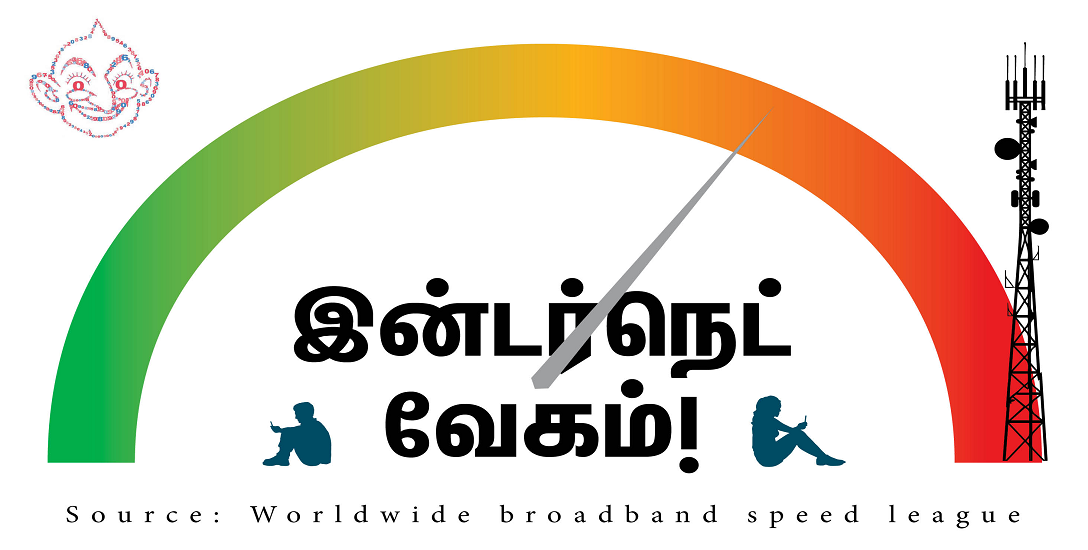 இணைய வேகத்தில் `நம்பர் 1' சிங்கப்பூர்... `டிஜிட்டல் இந்தியா'வுக்கு என்ன இடம்? #VikatanInfograph