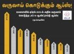 374.08 கோடி... கேண்டிகிரஷ் கேமின் ஒரு மாத வருமானம்... பப்ஜி எவ்ளோ தெரியுமா? #VikatanInfographics