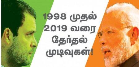 மக்களவைத் தேர்தல் முடிவுகள்...1998 முதல் 2019 வரை! VikatanInfographics