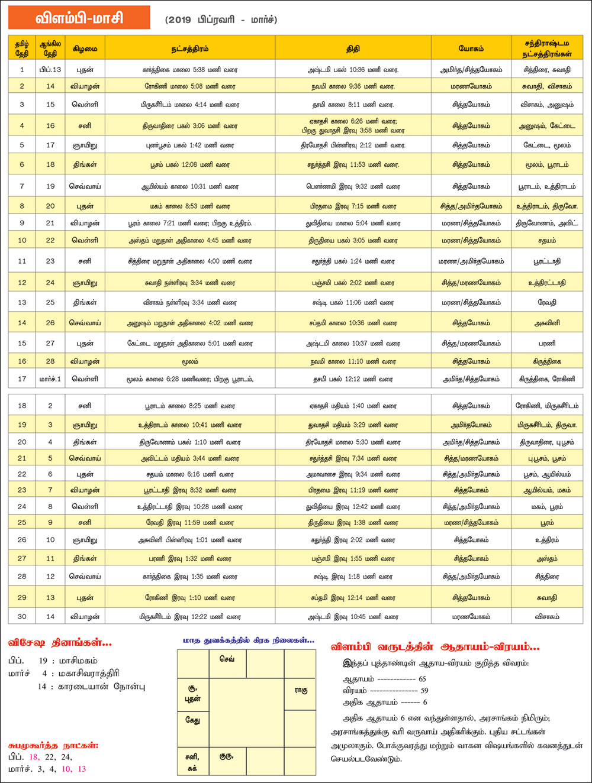 Maruthuvakudi panchangam in tamil
