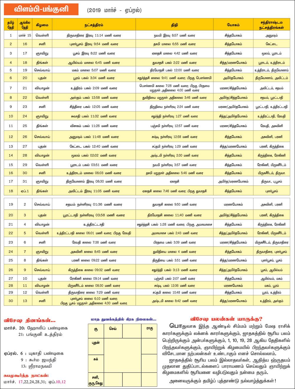 Sakthi Vikatan - 10 April 2018 - 'விளம்பி' வருட